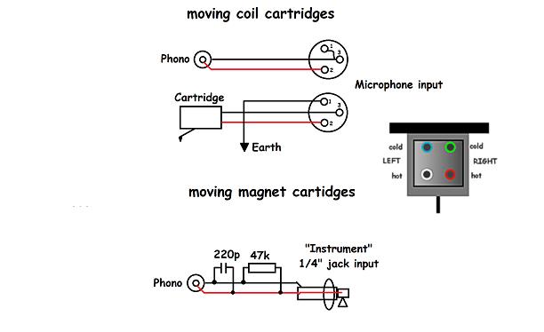 phono cartridge wiring diagram   30 wiring diagram images